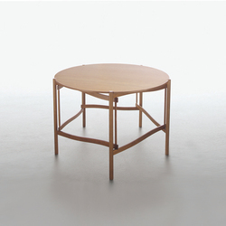 Tema 179 | Coffee tables | Karl Andersson