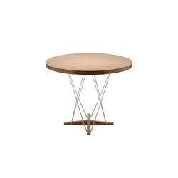 Tensor bar table |  | Useche