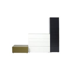 Rand R60/1 | Rand R100/4 | Rand R40/K | Credenze | ASPLUND