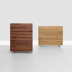 Twill | Tweed | Sideboards | Zeitraum