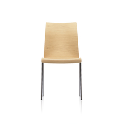 fina 6408 | Chairs | Brunner