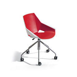 Viva Chair | Task chairs | actiu