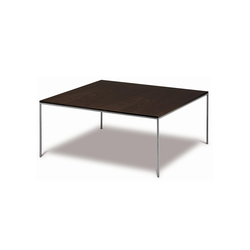 Coffee Tables 32 Tables Home Furniture