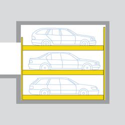 Combilift 543 | Sistema de estacionamiento automático | Wöhr