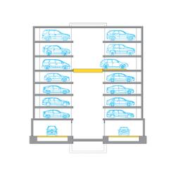 Multiparker 750/760 | Sistema de estacionamiento automático | Wöhr
