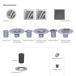 ACO ShowerDrain Badablauf eckig | Plate drains | ACO Haustechnik