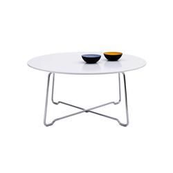 PLUS | Mesas para cafeterías | FORMvorRAT
