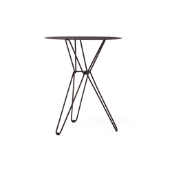 Tio Circular Café Table Metal | Cafeteriatische | Massproductions