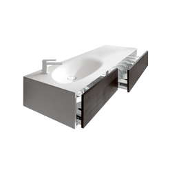 Shape Class | Wash basins | Falper