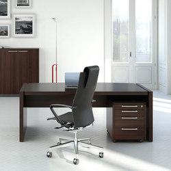 Status | Desks | MDD
