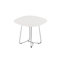 segesta table 285 | Tables polyvalentes | Alias