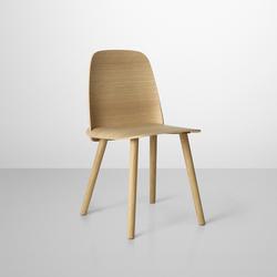 Nerd By Muuto Bar Stool Chair Product