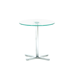 STELLA_VISTA | Cafeteria tables | FORMvorRAT
