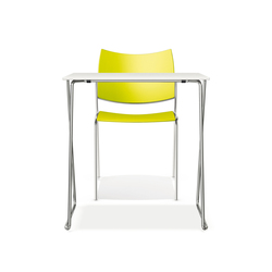 Class 6450/12 | Seminar tables | Casala