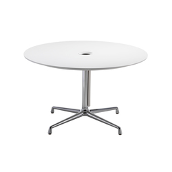 SW_1 Conference Table Round | Conference tables | Coalesse