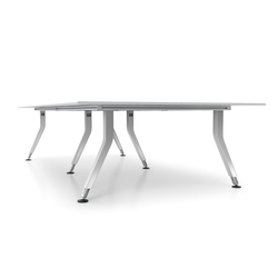 Synapso | Contract tables | Mobica+