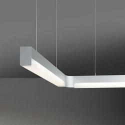 p.mini HL flow | General lighting | planlicht