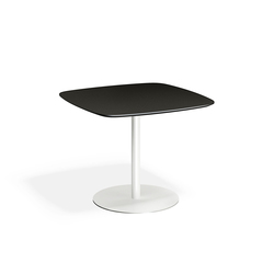 EFG Chat | Canteen tables | EFG