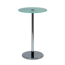 3063 | Tables mange-debout | Brunner