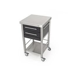 Auxilium 689502 | Outdoor kitchens | Jokodomus