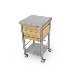 Auxilium 691502 | Outdoor kitchens | Jokodomus