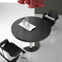 Titano | Contract tables | ALEA