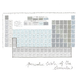 Interaction | Periodic Table | Bespoke wall coverings | Mr Perswall