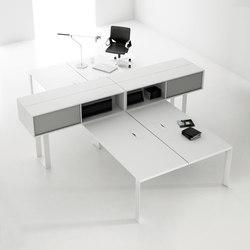 UM Operative | Tables collectivités | Famo