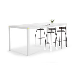 Time | Standing meeting tables | Horreds