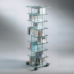 CD 448 | Vitrines | Dreieck Design