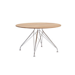 Wire Coffee Table | Lounge tables | Overgaard & Dyrman