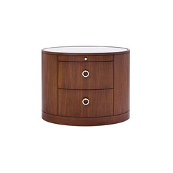 Hastings Nightstand | Tables de chevet | Powell & Bonnell