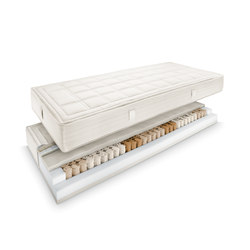 Grand Luxe | Matelas | Grand Luxe by Superba