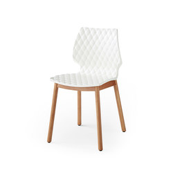Uni 577 | Chairs | Et al.