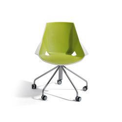 Viva Chair | Task chairs | actiu