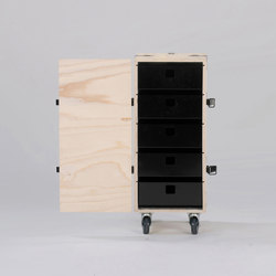 Pakiet | Trolley Box B | Pedestals | Zieta