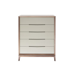 Teatro | drawer cabinet | Sideboards | HC28