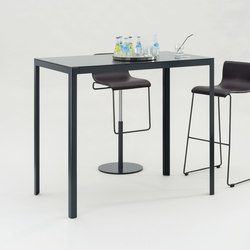 TYPE_BT | Bar tables | FORMvorRAT
