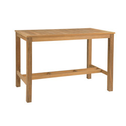 Wainscott Bar Table | Garten-Bartische | Kingsley Bate