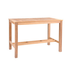 Wainscott Bar Table | Garten-Bartische | Kingsley-Bate