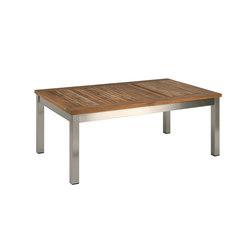 Equinox | Coffee Table 100 | Mesas de centro de jardín | Barlow Tyrie