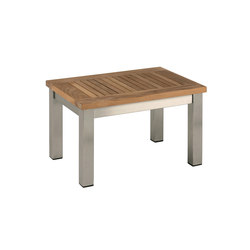 Equinox | Side Table 49 with Teak Top | Side tables | Barlow Tyrie