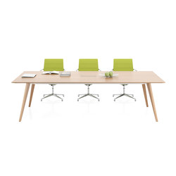 Bevel | Contract tables | ICF