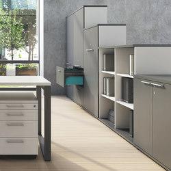 Pro | Cabinets | MDD