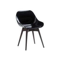 Biba | Chairs | Jesse
