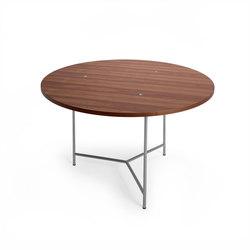 Markelius01 | Tables collectivités | OFFECCT