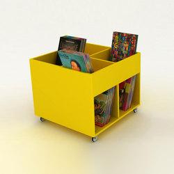 Bac Enfant | Trolleys | IDM Coupechoux