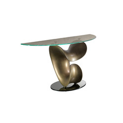 Parentesis Console | Console tables | Reflex