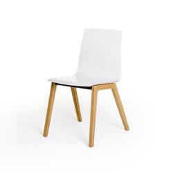 MOVE.MIX | Chairs | König+Neurath