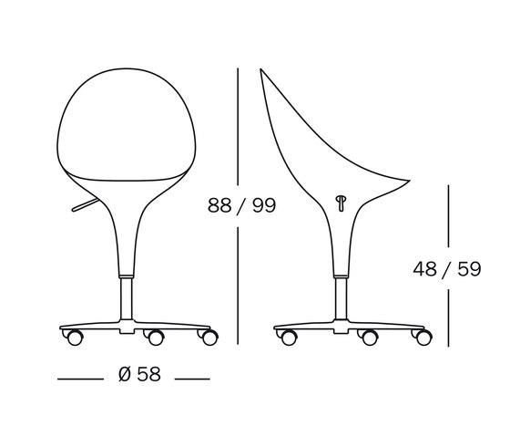 Bombo Chair On Wheels de Magis | Chaises de travail